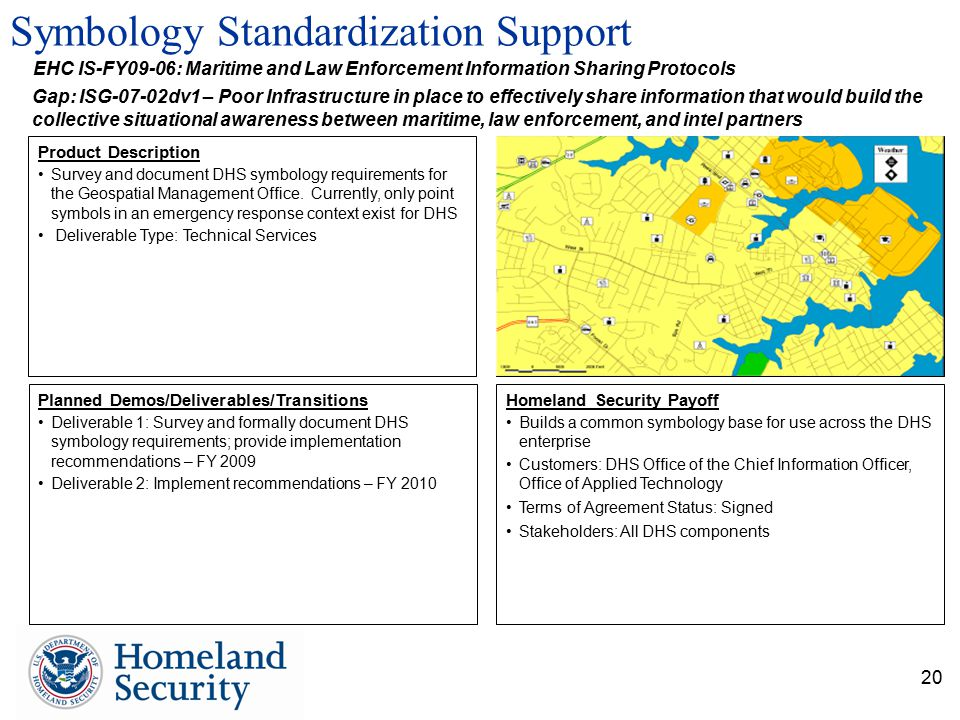20 Symbology Standardization Support Planned Demos/Deliverables/Transitions Deliverable 1: Survey and formally document DHS symbology requirements; pr
