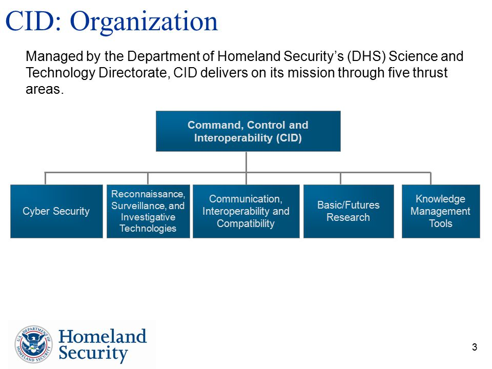 3 Command, Control and Interoperability (CID) Reconnaissance, Surveillance, and Investigative Technologies Cyber Security Communication, Interoperability and Compatibility Knowledge Management Tools Basic/Futures Research CID: Organization Managed by the Department of Homeland Security's (DHS) Science and Technology Directorate, CID delivers on its mission through five thrust areas.