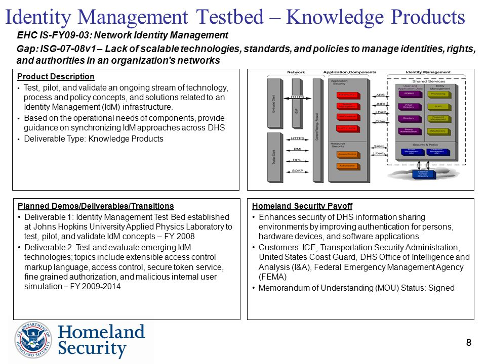 88 Identity Management Testbed – Knowledge Products Planned Demos/Deliverables/Transitions Deliverable 1: Identity Management Test Bed established at Johns Hopkins University Applied Physics Laboratory to test, pilot, and validate IdM concepts – FY 2008 Deliverable 2: Test and evaluate emerging IdM technologies; topics include extensible access control markup language, access control, secure token service, fine grained authorization, and malicious internal user simulation – FY 2009-2014 Homeland Security Payoff Enhances security of DHS information sharing environments by improving authentication for persons, hardware devices, and software applications Customers: ICE, Transportation Security Administration, United States Coast Guard, DHS Office of Intelligence and Analysis (I&A), Federal Emergency Management Agency (FEMA) Memorandum of Understanding (MOU) Status: Signed Product Description Test, pilot, and validate an ongoing stream of technology, process and policy concepts, and solutions related to an Identity Management (IdM) infrastructure.