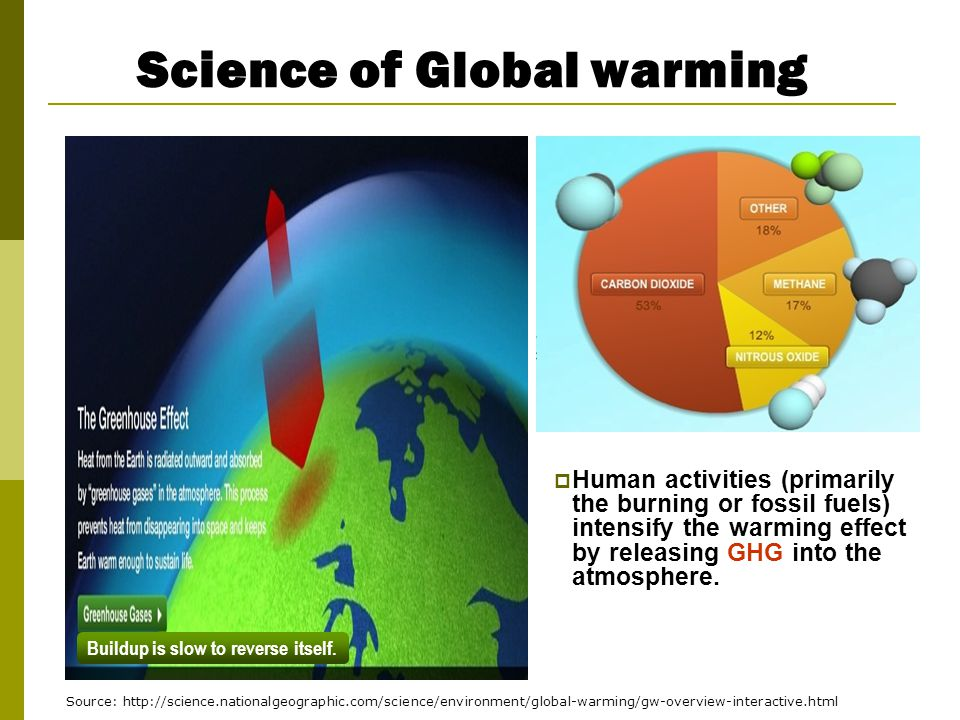 Science of Global warming  Human activities (primarily the burning or fossil fuels) intensify the warming effect by releasing GHG into the atmosphere.