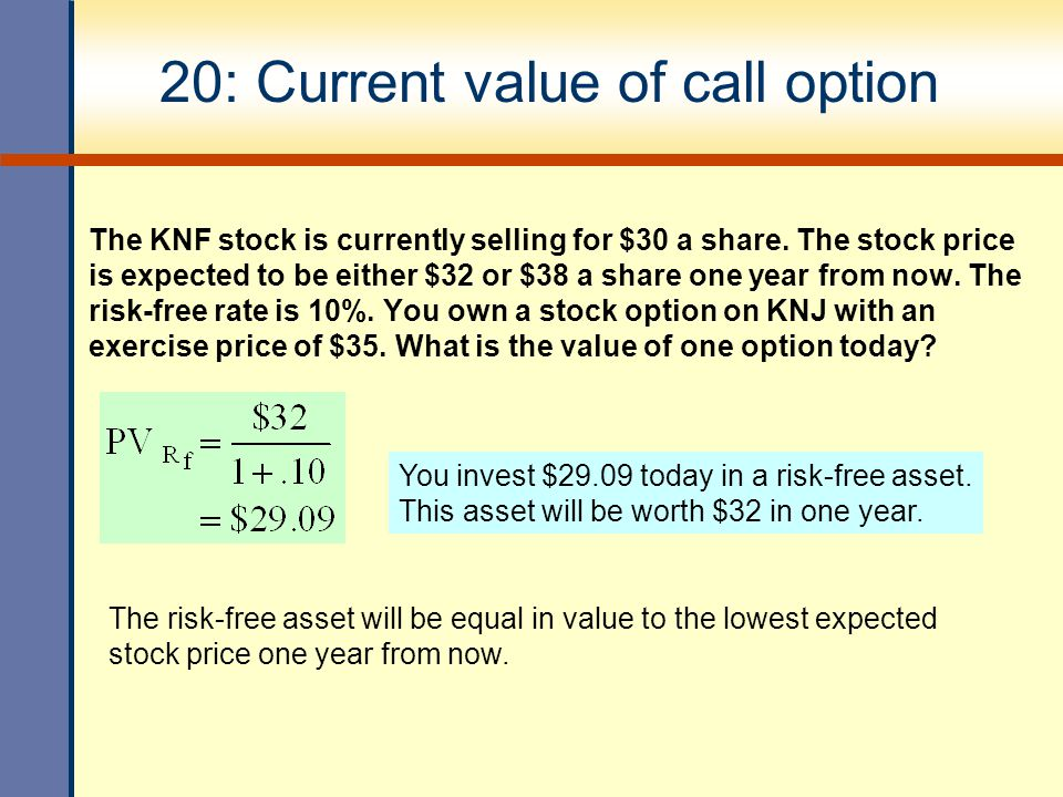 20: Current value of call option The KNF stock is currently selling for $30 a share.