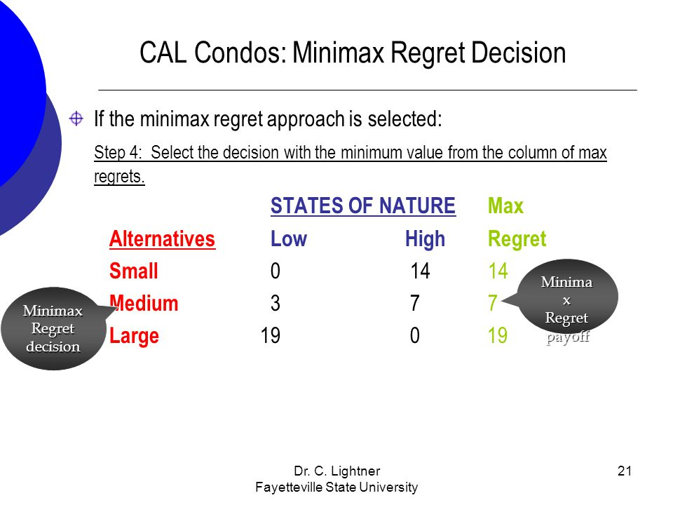 Dr. C. Lightner Fayetteville State University 21 CAL Condos: Minimax Regret Decision If the minimax regret approach is selected: Step 4: Select the de