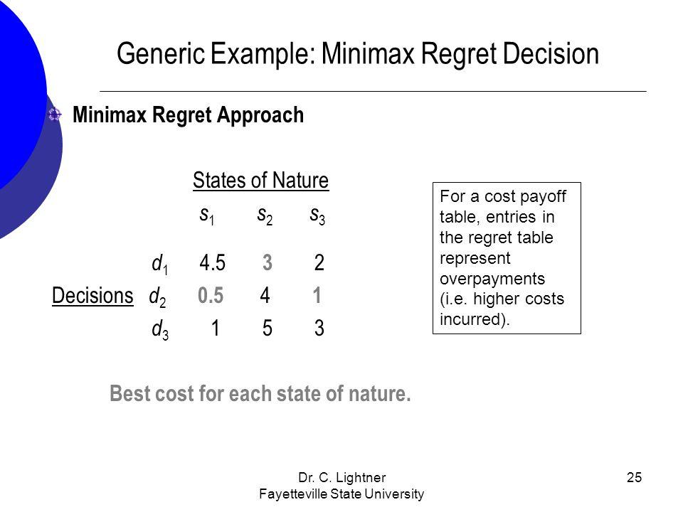 Dr. C. Lightner Fayetteville State University 25 Minimax Regret Approach States of Nature s 1 s 2 s 3 d 1 4.5 3 2 Decisions d 2 0.5 4 1 d 3 1 5 3 Best