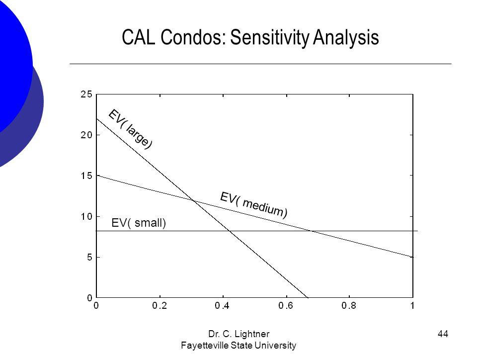 Dr. C. Lightner Fayetteville State University 44 CAL Condos: Sensitivity Analysis EV( medium) EV( large) EV( small)