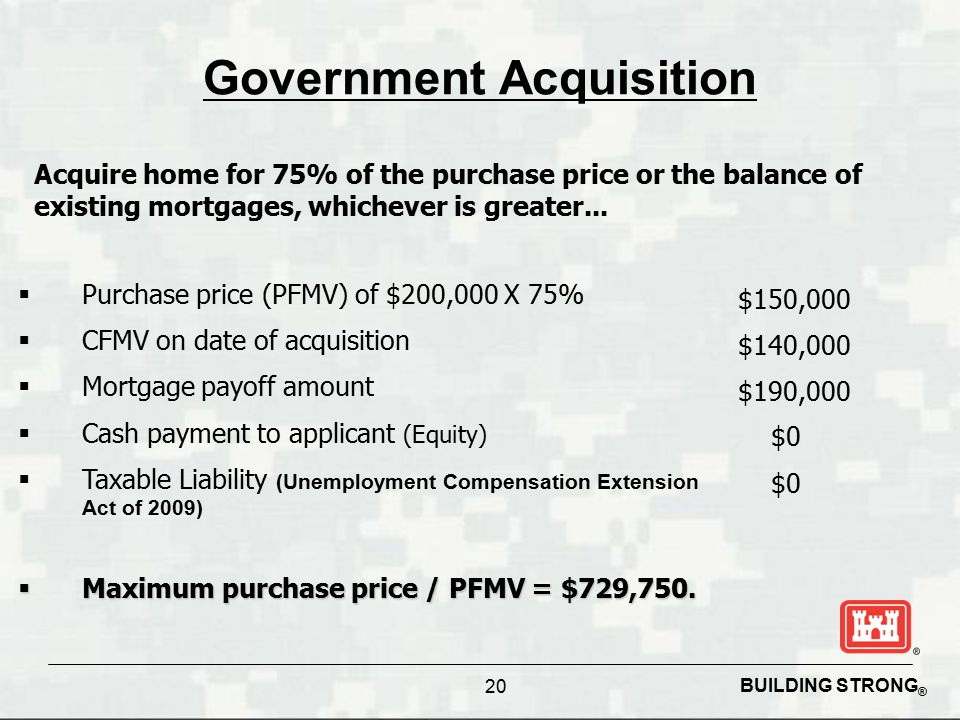 BUILDING STRONG ® 20 Government Acquisition  Purchase price (PFMV) of $200,000 X 75%  CFMV on date of acquisition  Mortgage payoff amount  Cash payment to applicant (Equity)  Taxable Liability (Unemployment Compensation Extension Act of 2009)  Maximum purchase price / PFMV = $729,750.
