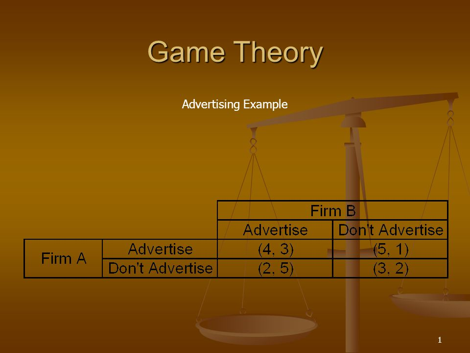 Game Theory What is the optimal strategy for Firm A if Firm B chooses to advertise? 2
