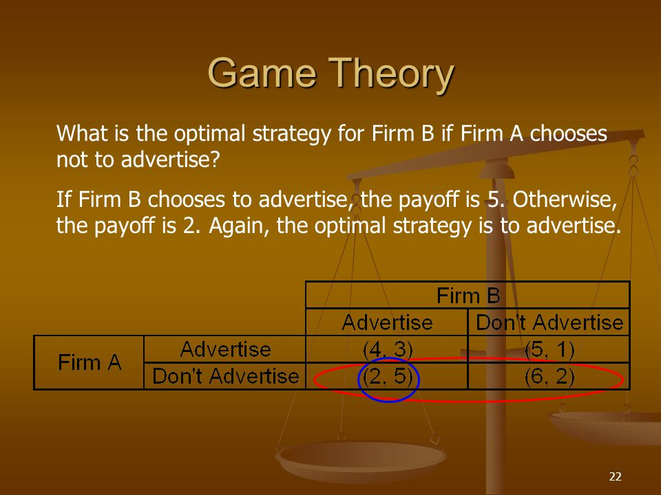 Game Theory What is the optimal strategy for Firm B if Firm A chooses not to advertise.