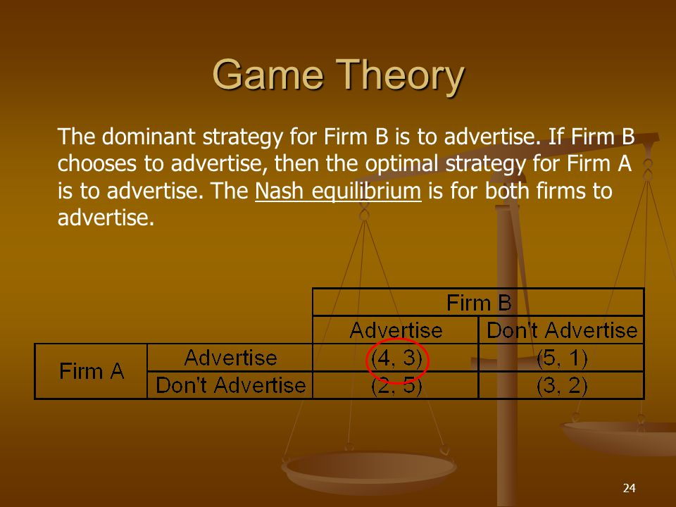Game Theory The dominant strategy for Firm B is to advertise.