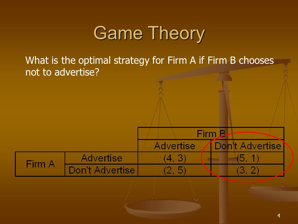Game Theory What is the optimal strategy for Firm A if Firm B chooses not to advertise 4