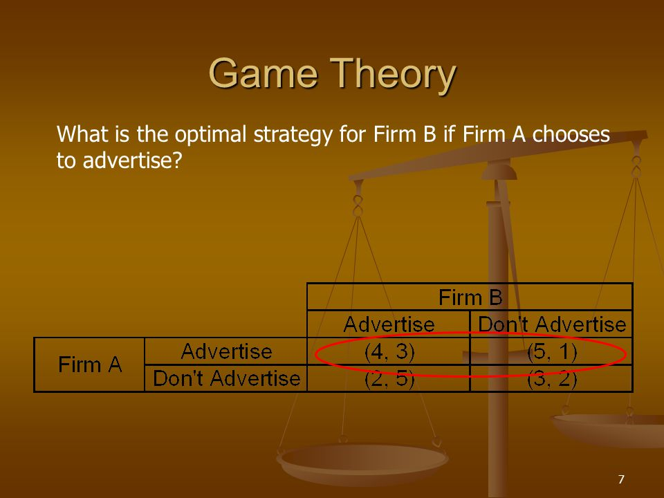 Game Theory What is the optimal strategy for Firm B if Firm A chooses to advertise 7