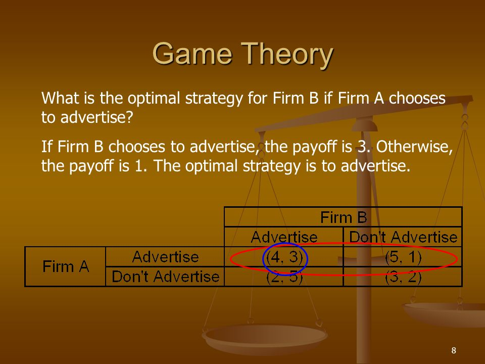 Game Theory What is the optimal strategy for Firm B if Firm A chooses to advertise? 19