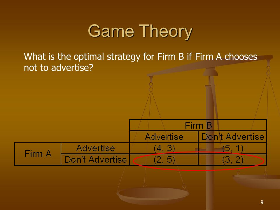 Game Theory What is the optimal strategy for Firm B if Firm A chooses not to advertise 9