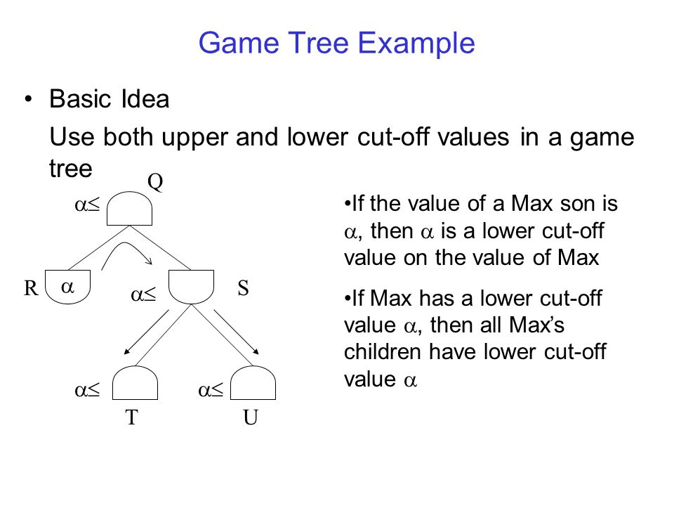 Game Tree Example Basic Idea Use both upper and lower cut-off values in a game tree TU  Q RS  If the value of a Max son is , then  is a lower cut-off value on the value of Max If Max has a lower cut-off value , then all Max's children have lower cut-off value 