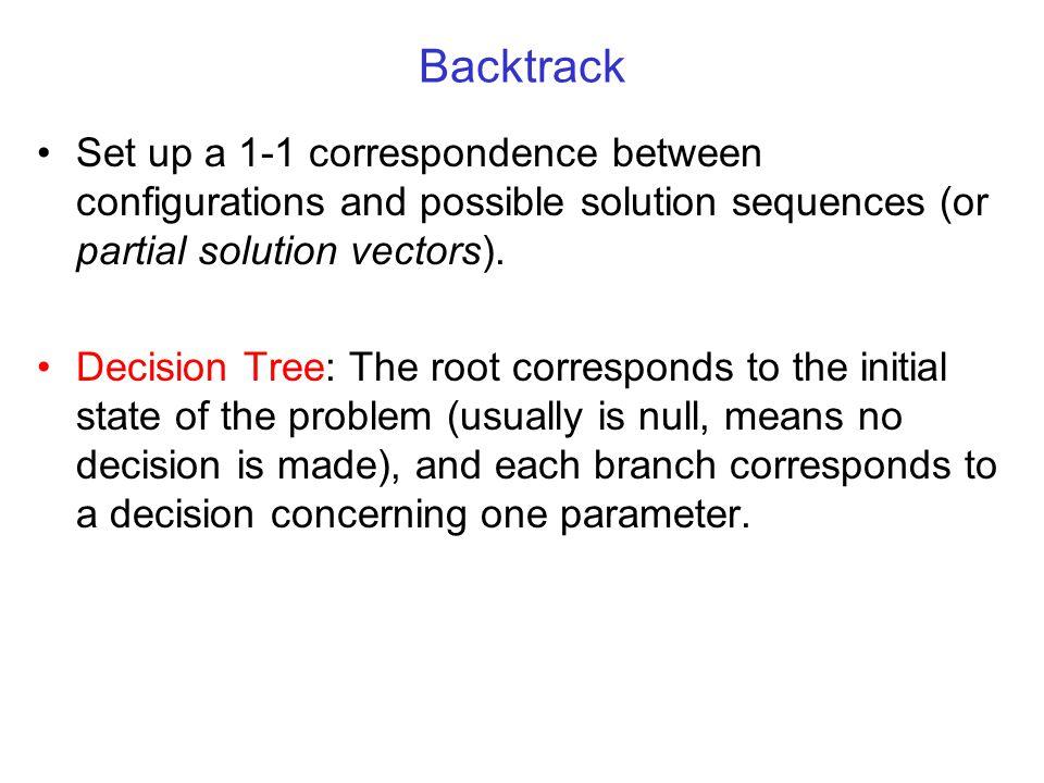 Backtrack example: 3-coloring Algorithm 3-coloring (G, var U); Input: G = (V,E) (an undirected graph).