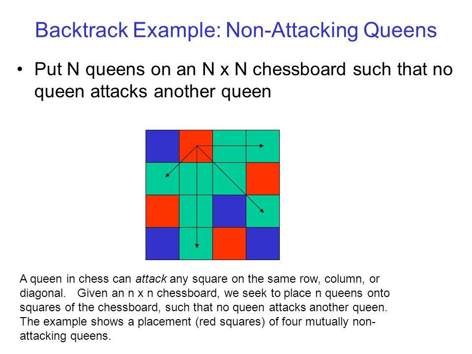 Backtrack Example: Non-Attacking Queens 1 3441 432 4 1 12 32 2 3