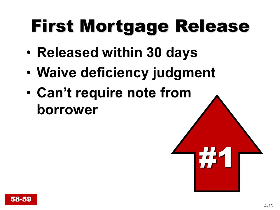 First Mortgage Release Released within 30 days Waive deficiency judgment Can't require note from borrower 58-59 #1 4-26