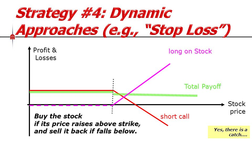 Stock price Profit & Losses short call Total Payoff long on Stock Buy the stock if its price raises above strike, and sell it back if falls below.