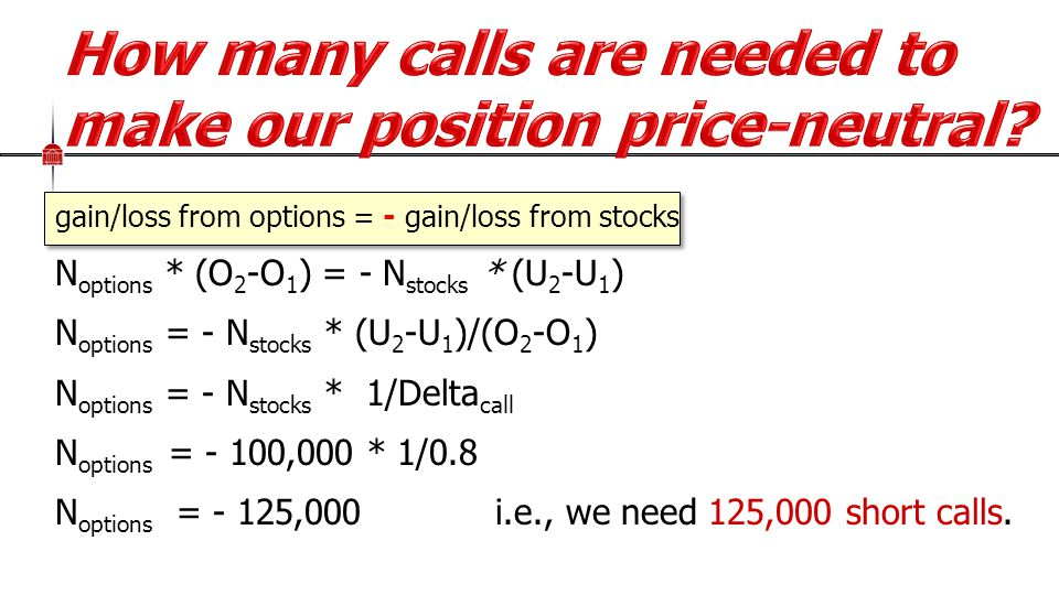 gain/loss from options = - gain/loss from stocks N options * (O 2 -O 1 ) = - N stocks * (U 2 -U 1 ) N options = - N stocks * (U 2 -U 1 )/(O 2 -O 1 ) N options = - N stocks * 1/Delta call N options = - 100,000 * 1/0.8 N options = - 125,000 i.e., we need 125,000 short calls.