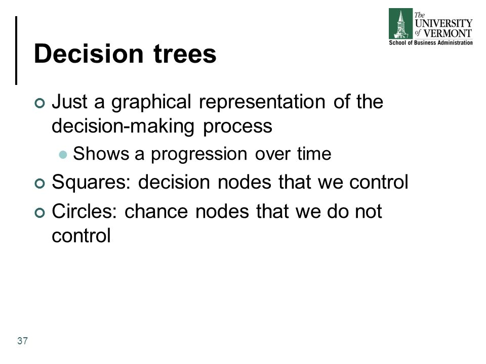 Decision trees 37 Just a graphical representation of the decision-making process Shows a progression over time Squares: decision nodes that we control Circles: chance nodes that we do not control