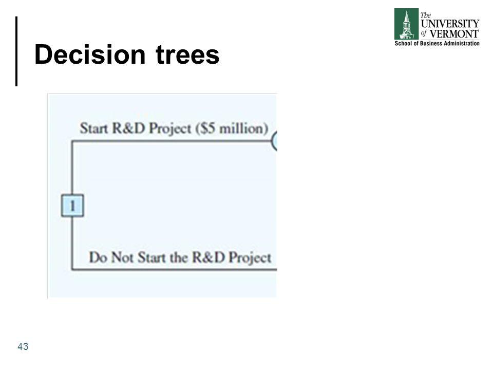 Decision trees 43