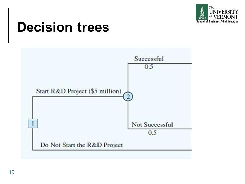 Decision trees 45