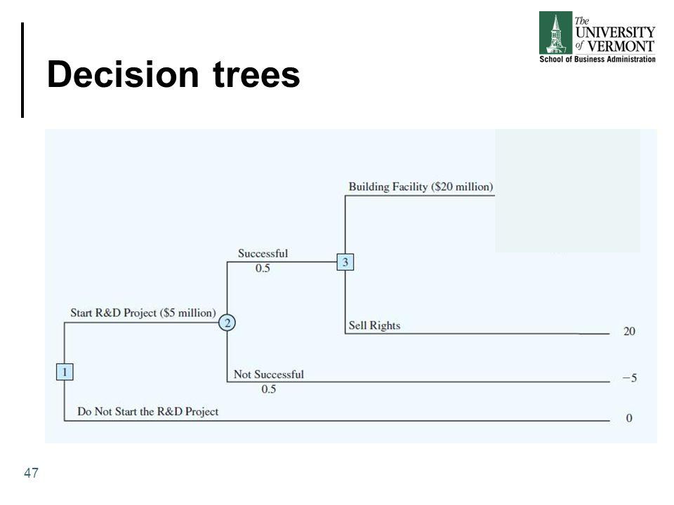 Decision trees 47