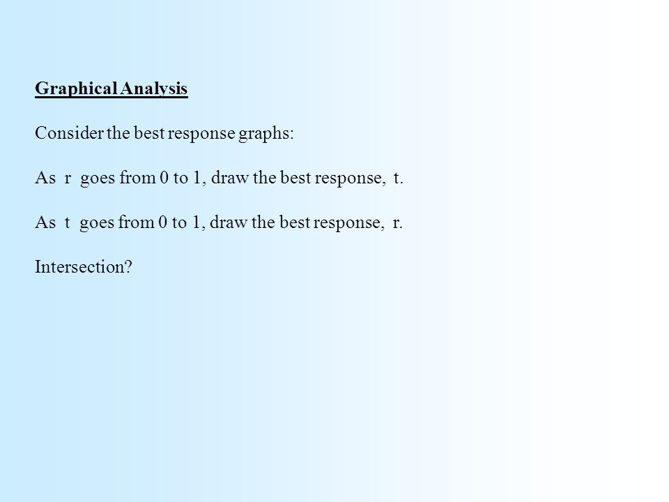 Graphical Analysis Consider the best response graphs: As r goes from 0 to 1, draw the best response, t.