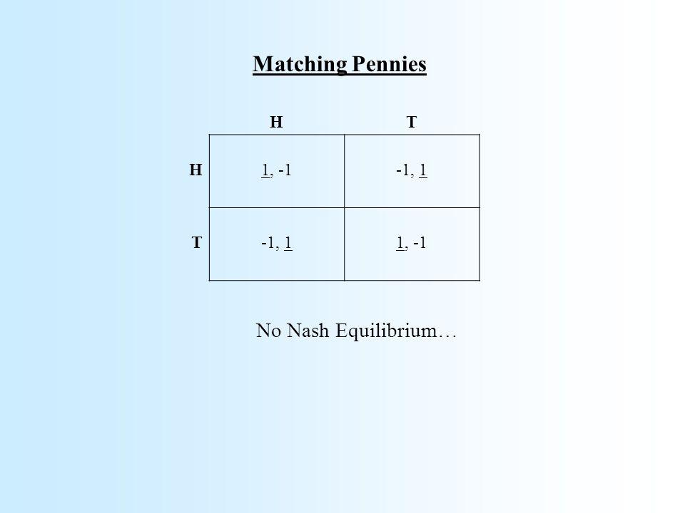 Matching Pennies HT H1, -1-1, 1 T 1, -1 No Nash Equilibrium…