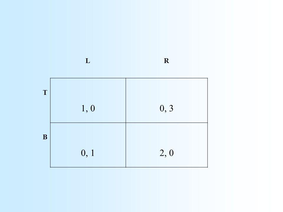 LR T 1, 00, 3 B 0, 12, 0