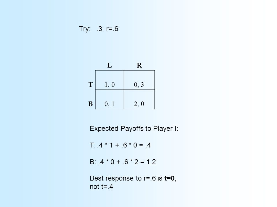 2/3 L 1/3 R ¼ T1, 00, 3 ¾ B0, 12, 0 Expected payoff to Player I: T: 2/3 B: 2/3 T=1/4 is a best response Try: t=1/4 r=1/3 Expected payoff to Player II: L: 3/4 R: 3/4 R=1/3 is a best response