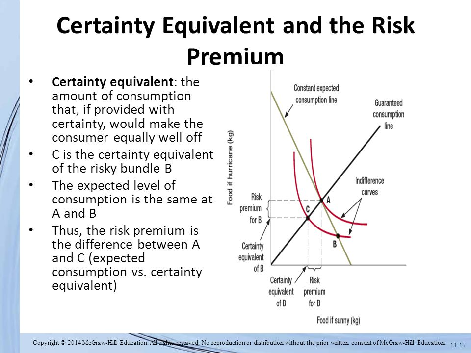 11-17 Certainty Equivalent and the Risk Premium Certainty equivalent: the amount of consumption that, if provided with certainty, would make the consu