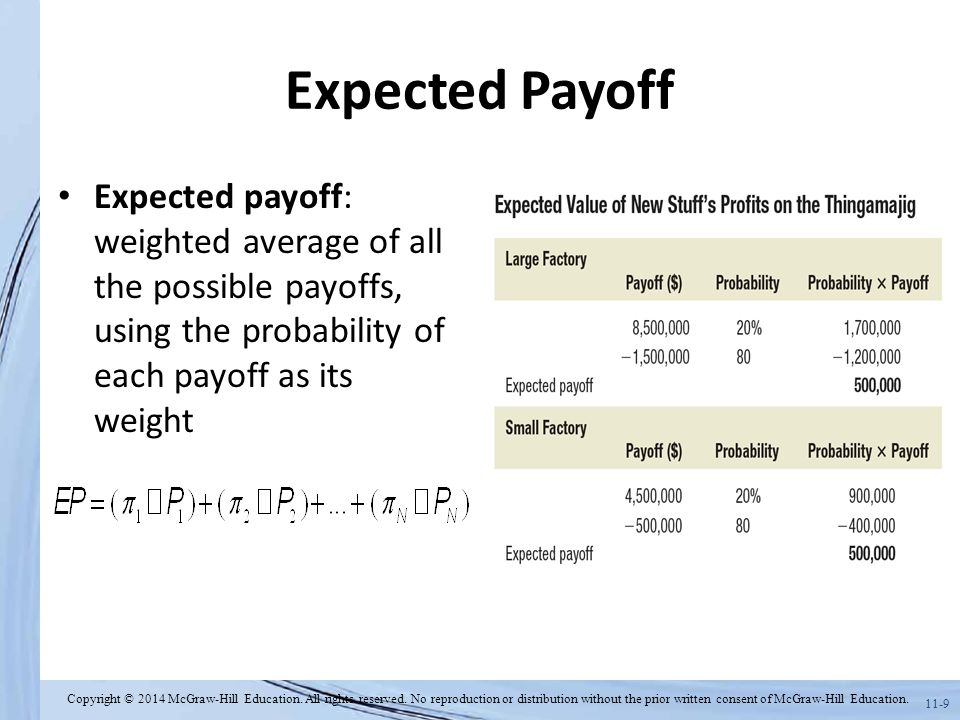 11-9 Expected Payoff Expected payoff: weighted average of all the possible payoffs, using the probability of each payoff as its weight Copyright © 201