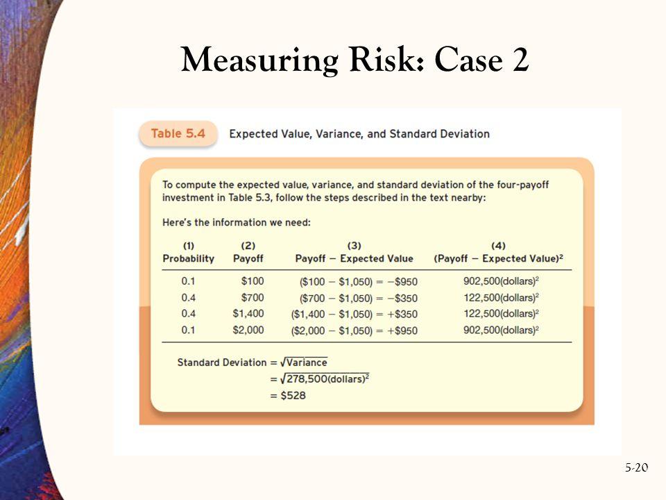 5-20 Measuring Risk: Case 2
