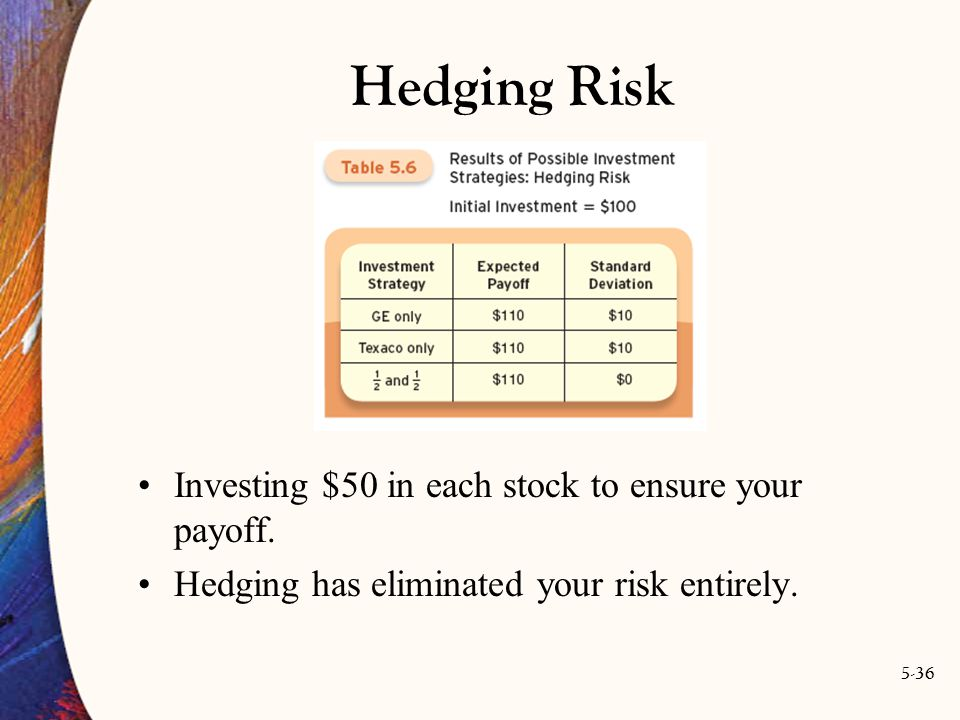 5-36 Investing $50 in each stock to ensure your payoff.