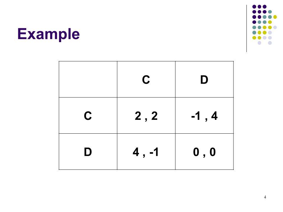 Example CD C2, 2-1, 4 D4, -10, 0 4