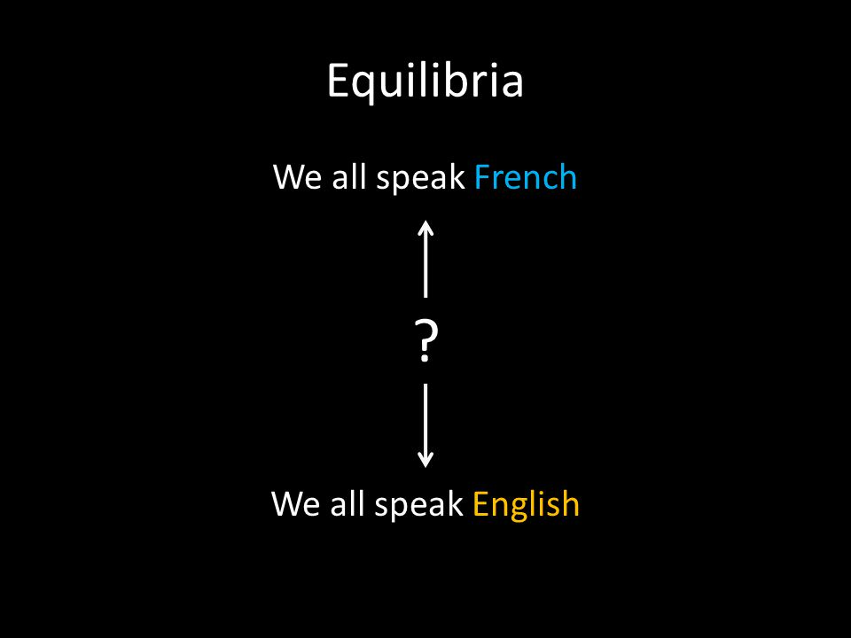 Equilibria We all speak French We all speak English ?