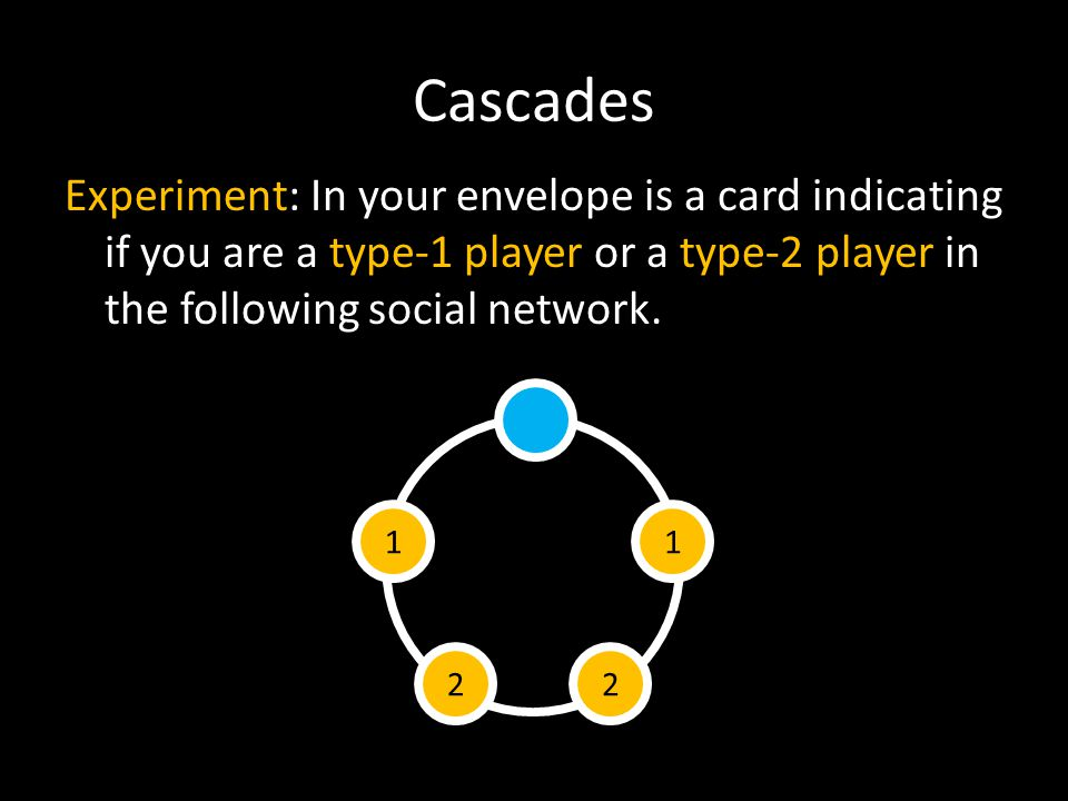 Cascades Experiment: In your envelope is a card indicating if you are a type-1 player or a type-2 player in the following social network.