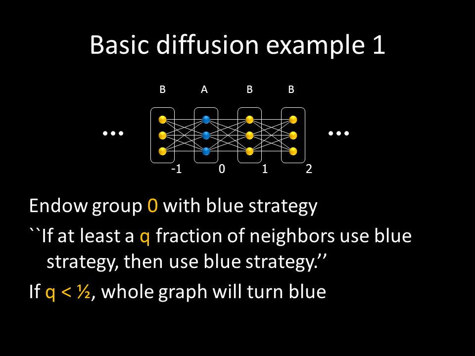 Basic diffusion example 1 Endow group 0 with blue strategy ``If at least a q fraction of neighbors use blue strategy, then use blue strategy.'' If q <