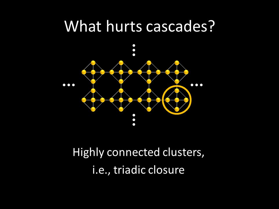 What hurts cascades Highly connected clusters, i.e., triadic closure