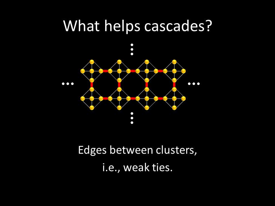 What helps cascades Edges between clusters, i.e., weak ties.