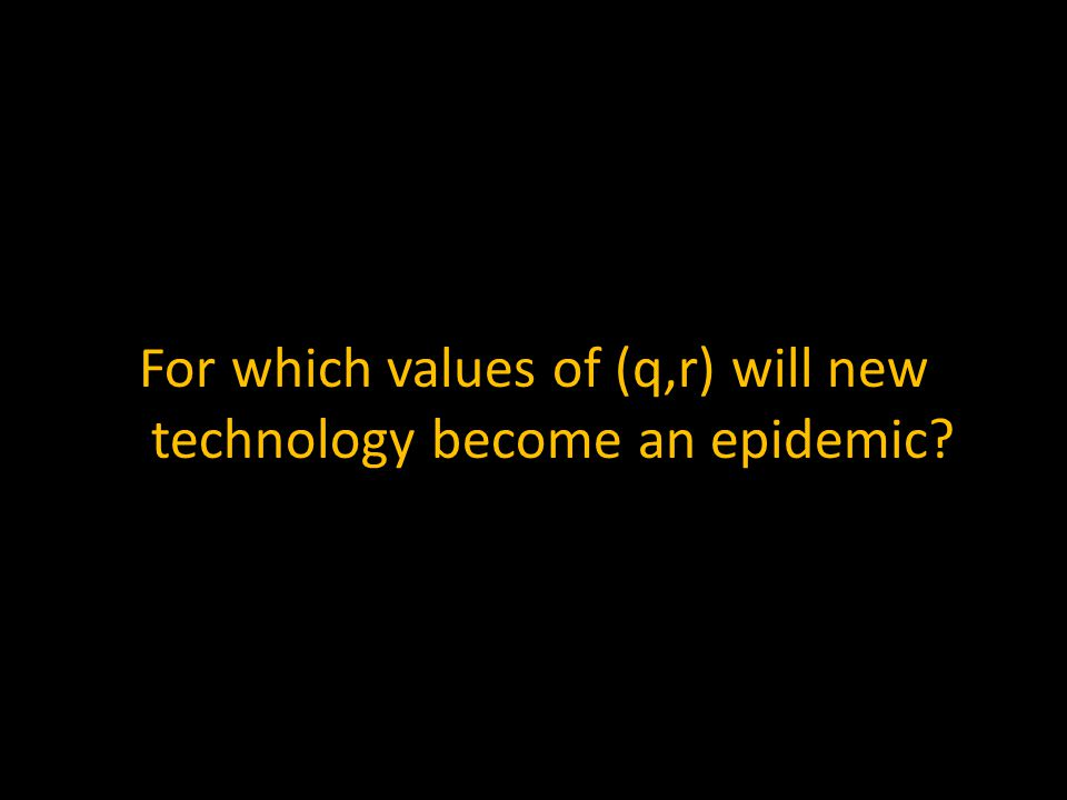 For which values of (q,r) will new technology become an epidemic?