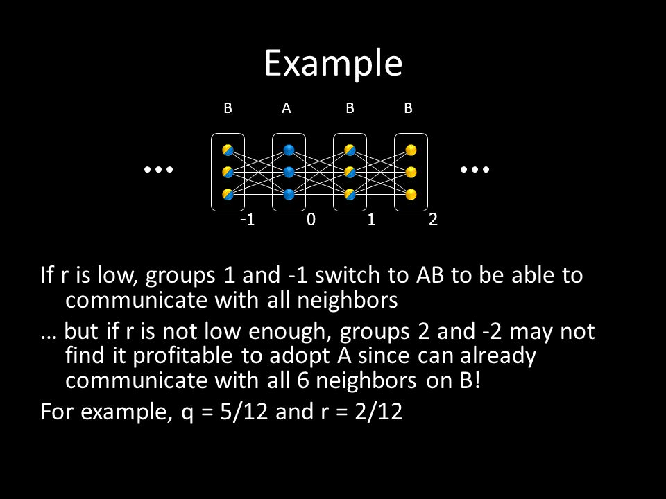 Example If r is low, groups 1 and -1 switch to AB to be able to communicate with all neighbors … but if r is not low enough, groups 2 and -2 may not find it profitable to adopt A since can already communicate with all 6 neighbors on B.