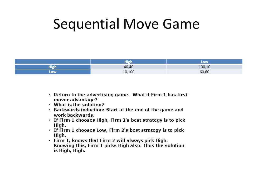 Sequential Move Game HighLow High40,40100,10 Low10,10060,60 Return to the advertising game. What if Firm 1 has first- mover advantage? What is the sol