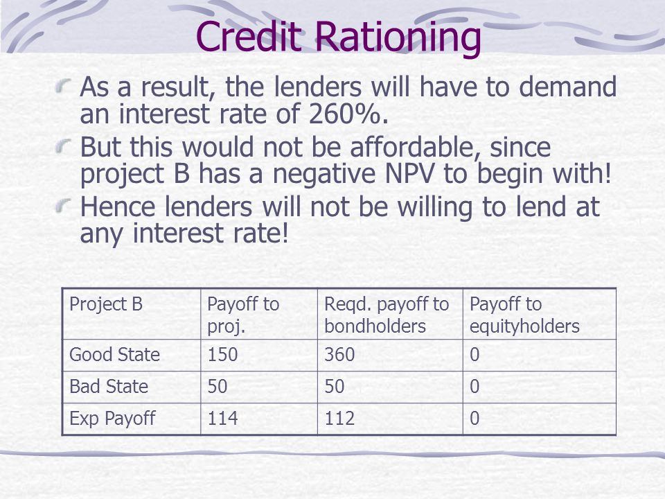 As a result, the lenders will have to demand an interest rate of 260%. But this would not be affordable, since project B has a negative NPV to begin w