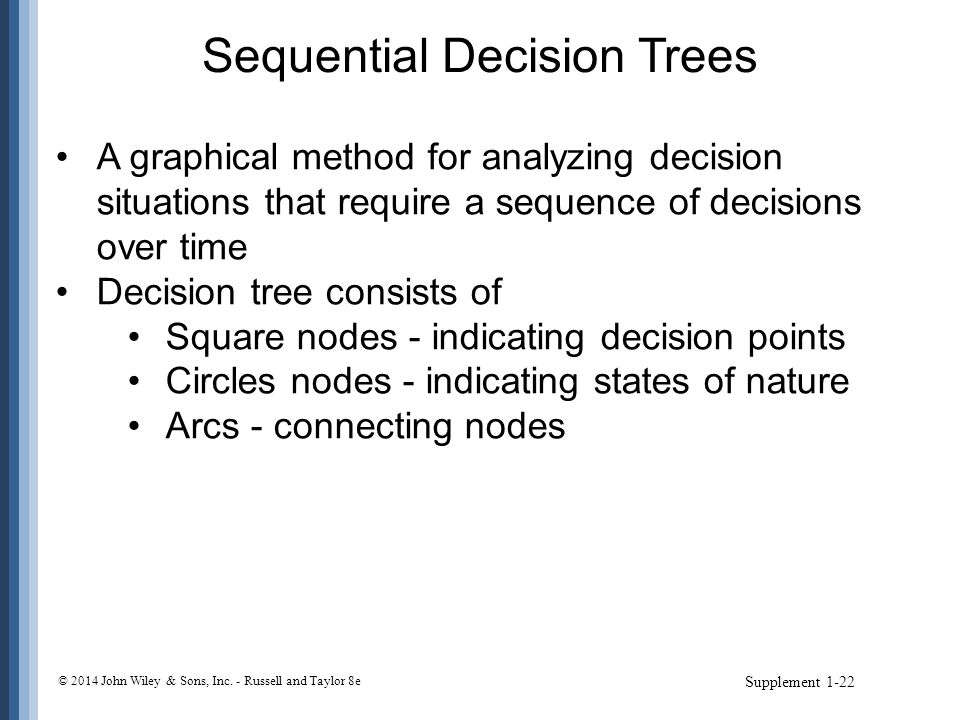 Sequential Decision Trees A graphical method for analyzing decision situations that require a sequence of decisions over time Decision tree consists o