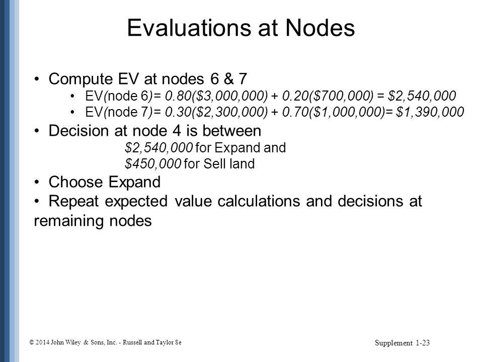 Evaluations at Nodes Compute EV at nodes 6 & 7 EV(node 6)= 0.80($3,000,000) + 0.20($700,000) = $2,540,000 EV(node 7)= 0.30($2,300,000) + 0.70($1,000,0