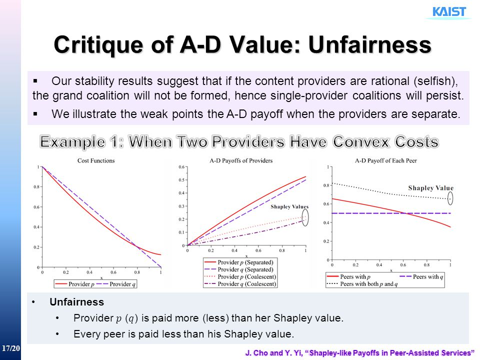 17/20 Critique of A-D Value: Unfairness  Our stability results suggest that if the content providers are rational (selfish), the grand coalition will