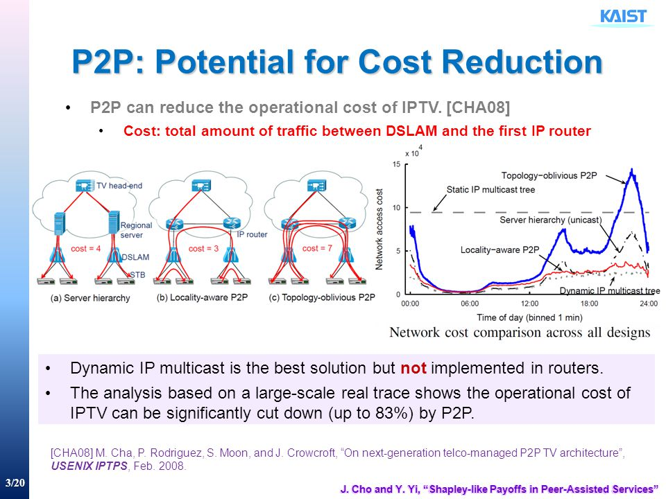 3/20 P2P can reduce the operational cost of IPTV. [CHA08] Cost: total amount of traffic between DSLAM and the first IP router P2P: Potential for Cost