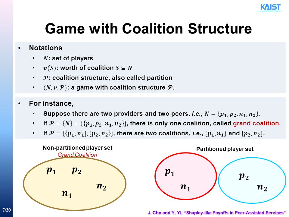 7/20 Game with Coalition Structure Non-partitioned player set Grand Coalition Partitioned player set