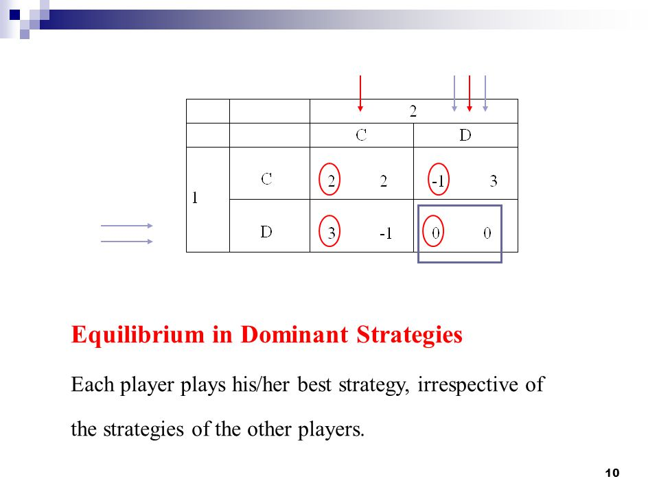 10 Equilibrium in Dominant Strategies Each player plays his/her best strategy, irrespective of the strategies of the other players.